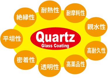 クォーツガラスコーティングの性能